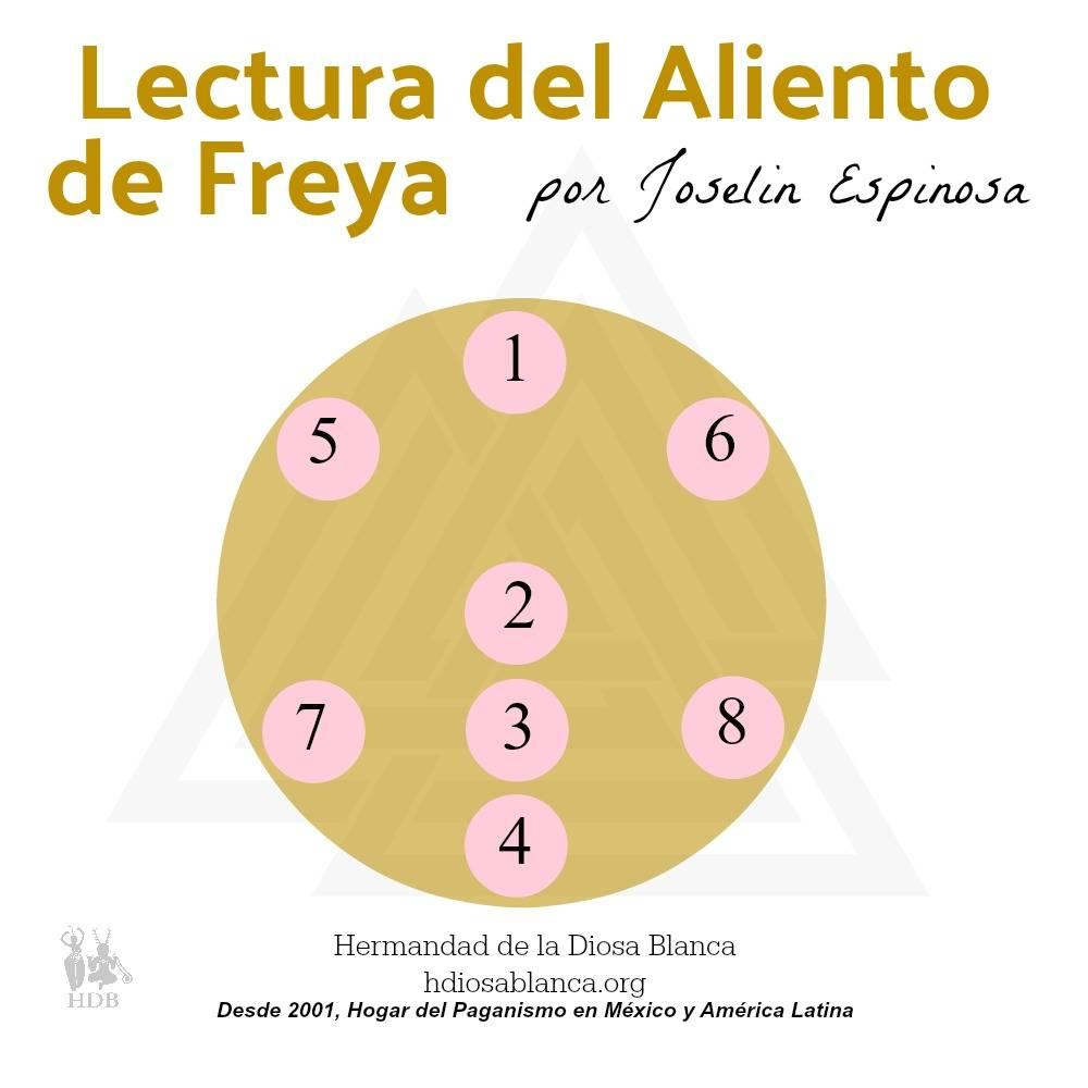 Lectura de Runas del Aliento de Freya - Curso de Runas Vikingas en Mexico y en línea